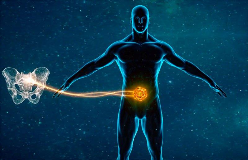 secondo chakra prostata